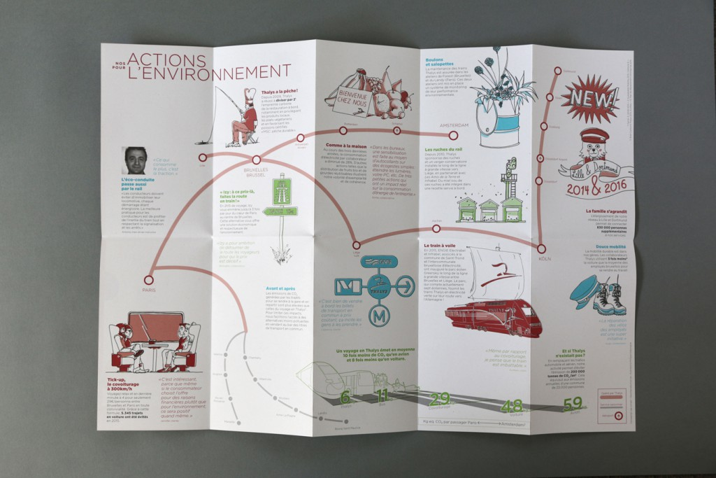 Rapport GRI Thalys - illustration Philippe Debongnie